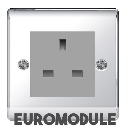 Euro-Module Switches & Sockets